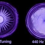 Le LA à 432 Hz, la fréquence de Guérison