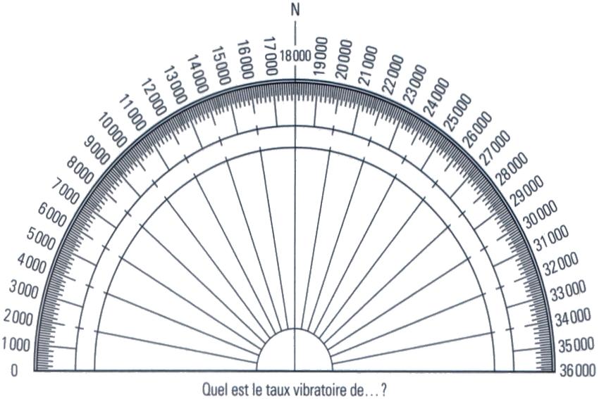 Tx-vibratoire-36000